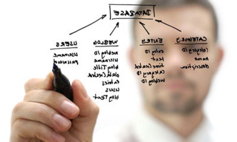مراحل طراحی و چگونگی ساخت وب سایت